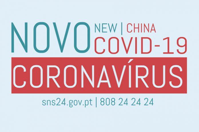Novo Coronavírus, COVID-19, ponto de situação e recomendações