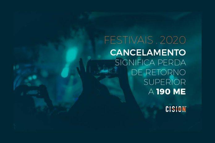 cancelamento festivais